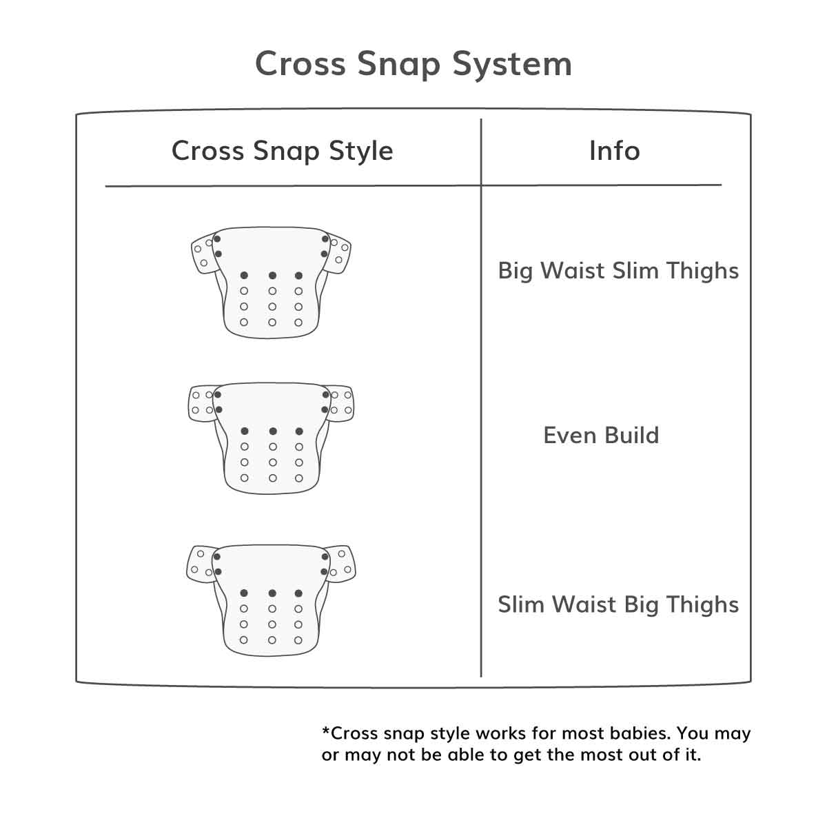 How to Cross Snap Cloth Diapers