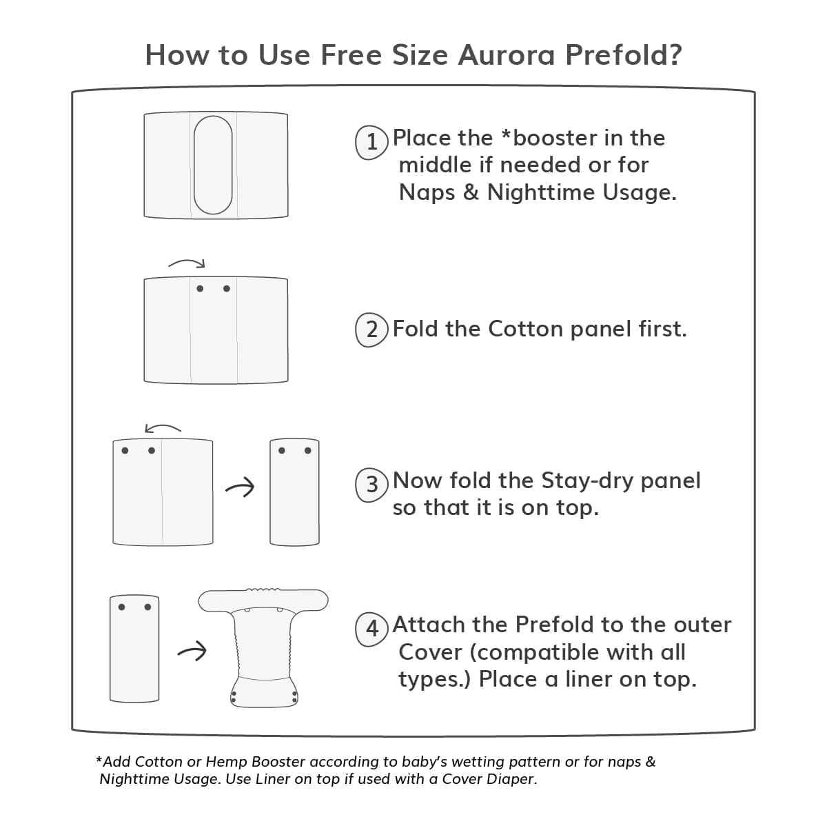 How to Use Free Size Prefold