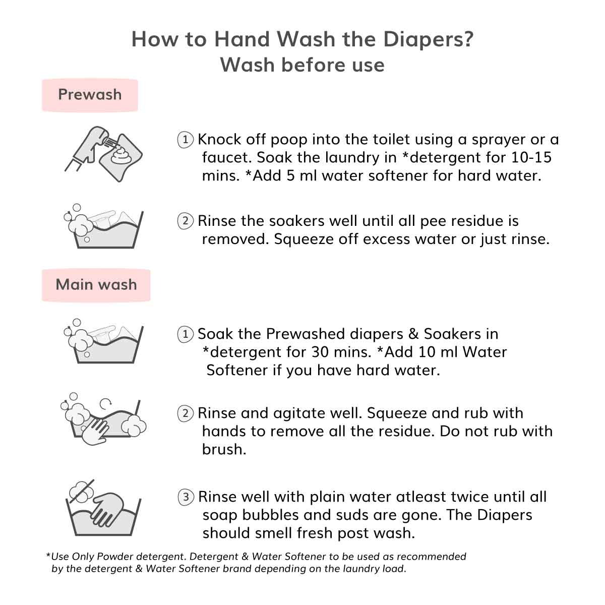 How to Hand wash Cloth Diapers